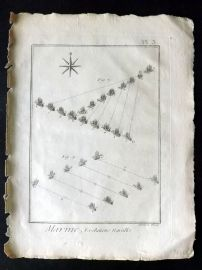 Diderot C1790 Antique Ship Print. Marine, Evolutions Navales 03 Naval Tactics